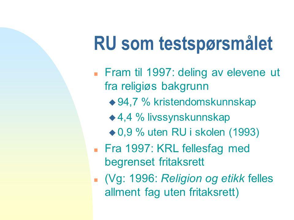 04.04.2017 RU som testspørsmålet. Fram til 1997: deling av elevene ut fra religiøs bakgrunn. 94,7 % kristendomskunnskap.