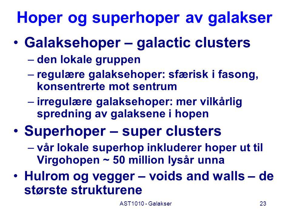 Hoper og superhoper av galakser