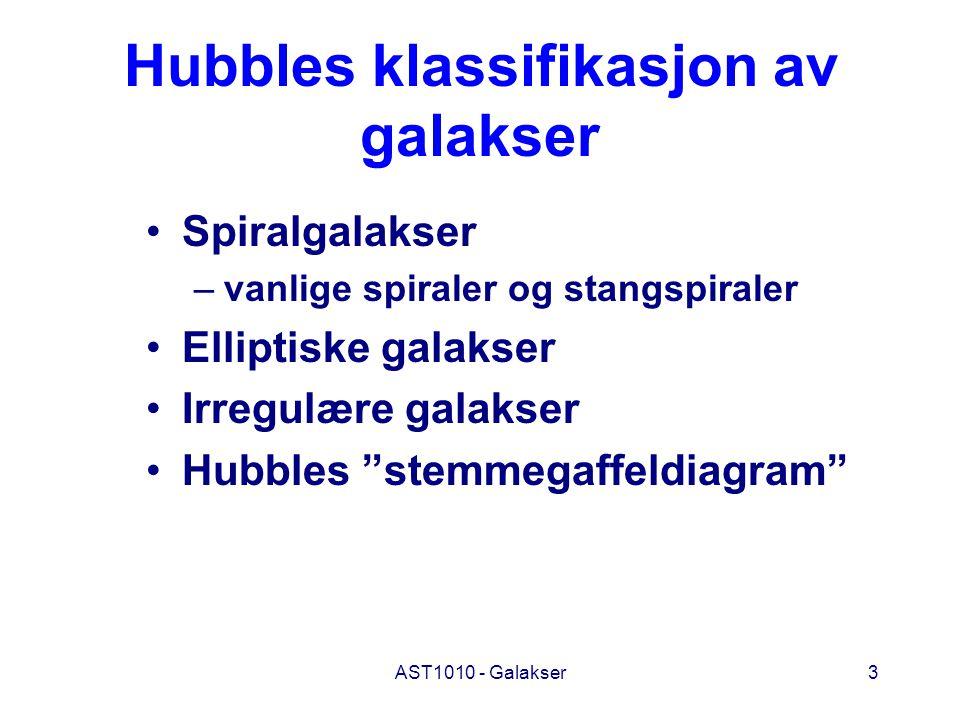 Hubbles klassifikasjon av galakser