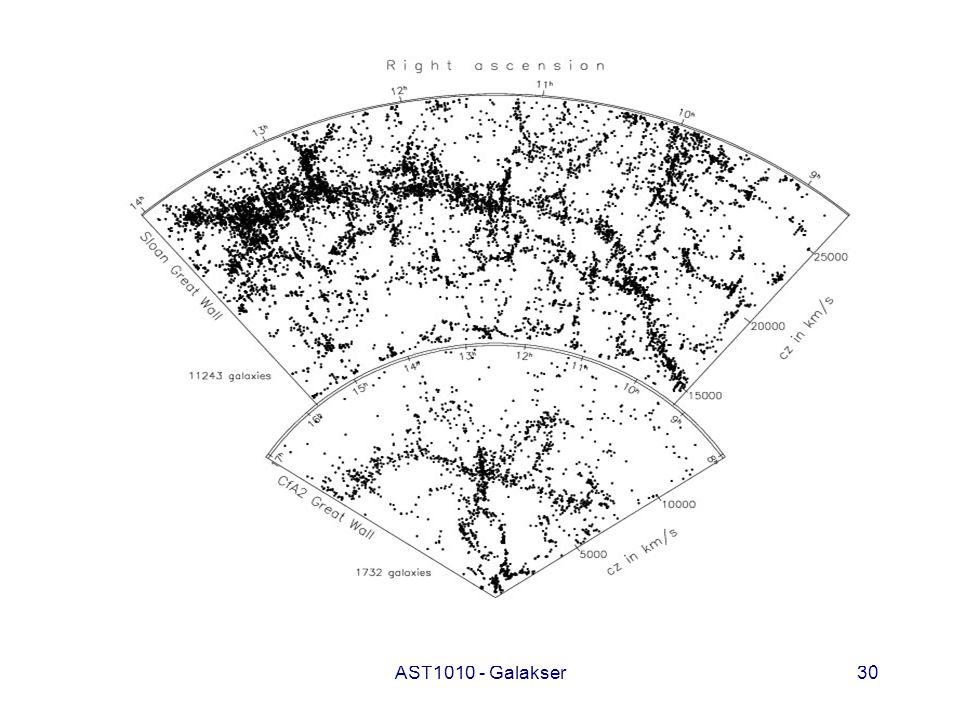 Her ser vi resultatene fra to undersøkelser av fordelingen av galaksehoper og super hoper i universet.
