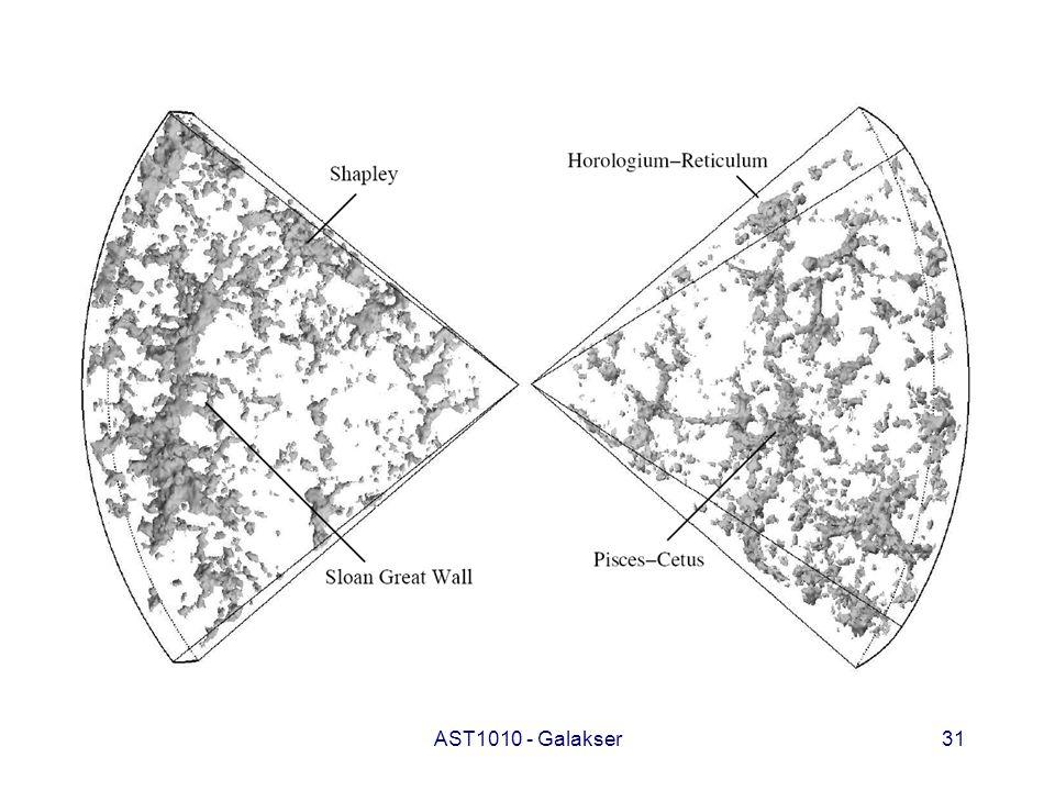 Denne figuren gir et enda bedre inntrykk av observasjonene og av resultatene fra 2003. Sloan Great Wall er den største strukturen, 1.4 milliard lysår lang i en avstand på 1 milliard lysår. En annen stor struktur er Pisces-Cetus superhop komplekset.