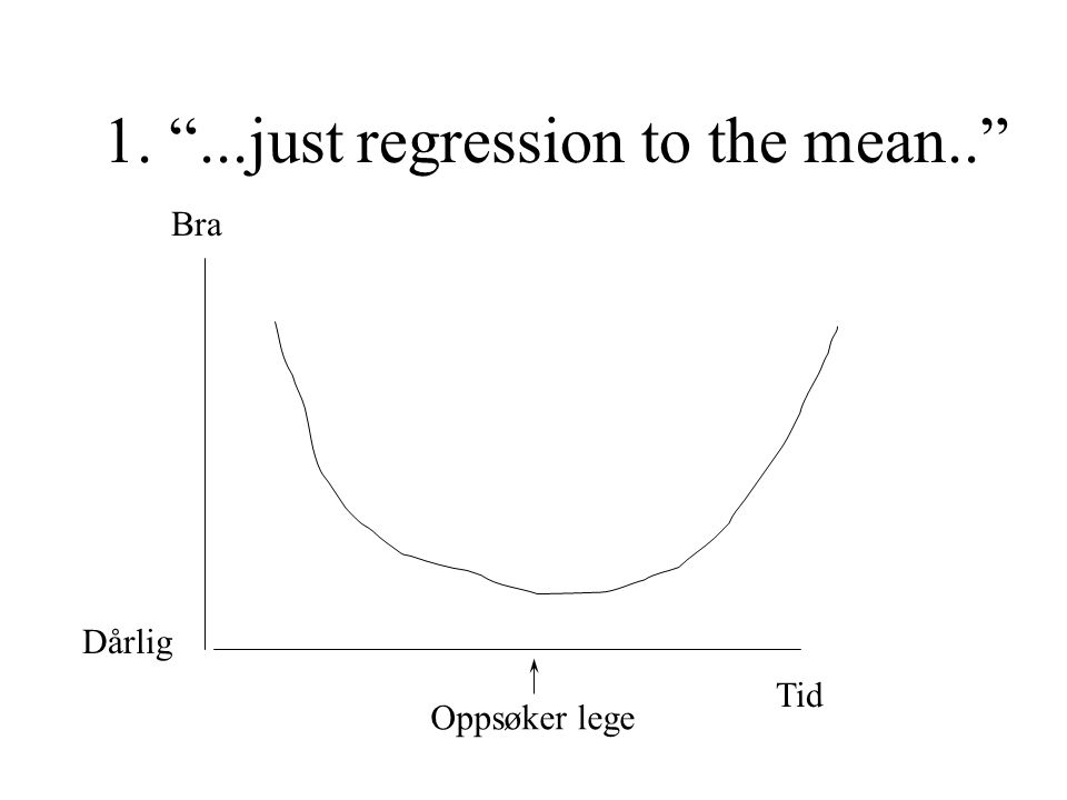 1. ...just regression to the mean..