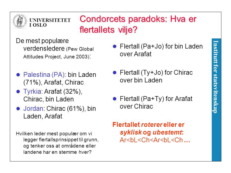 Condorcets paradoks: Hva er flertallets vilje