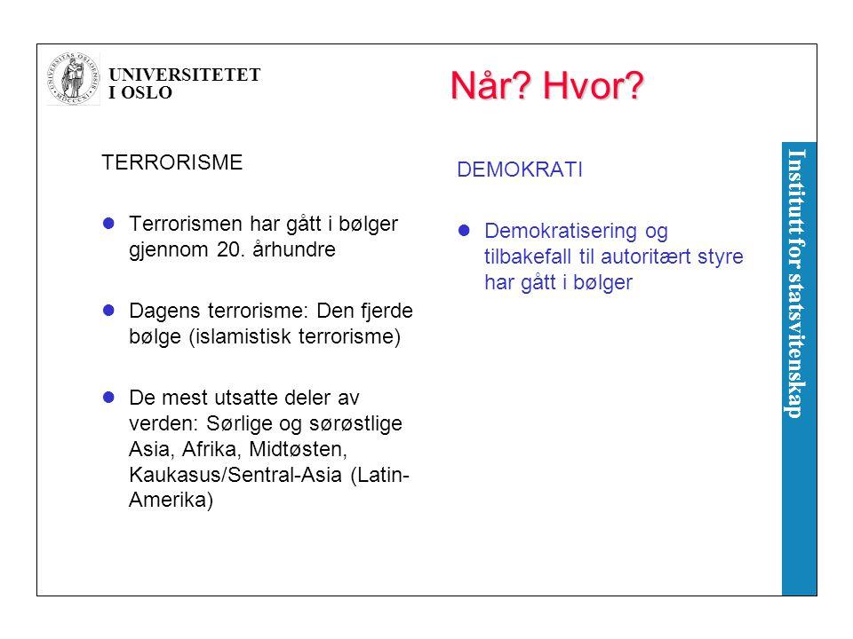 Når Hvor TERRORISME DEMOKRATI