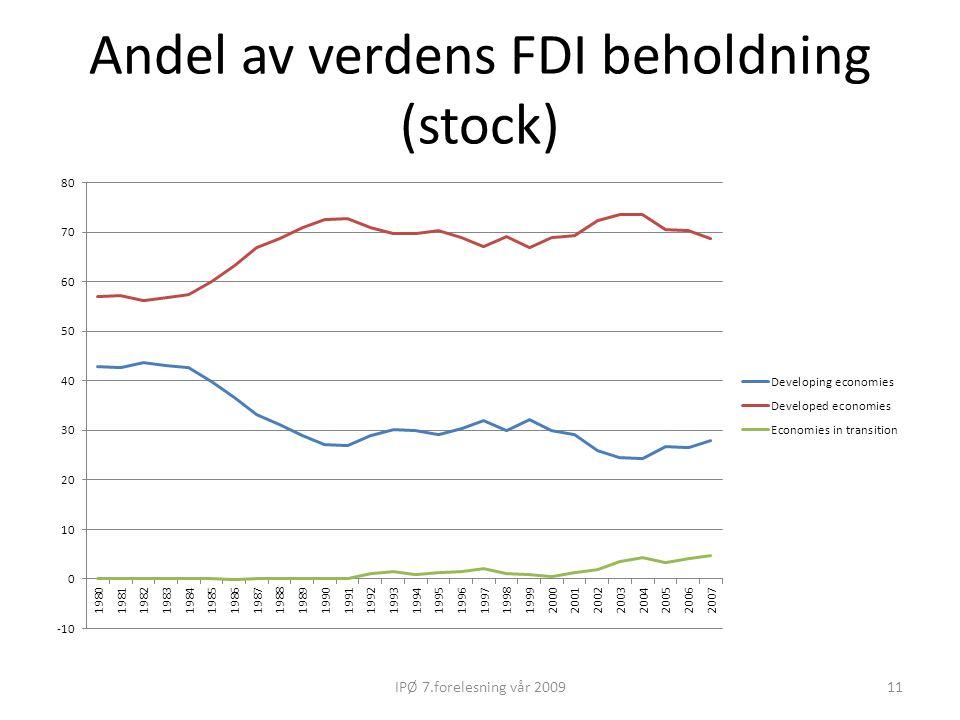 Andel av verdens FDI beholdning (stock)