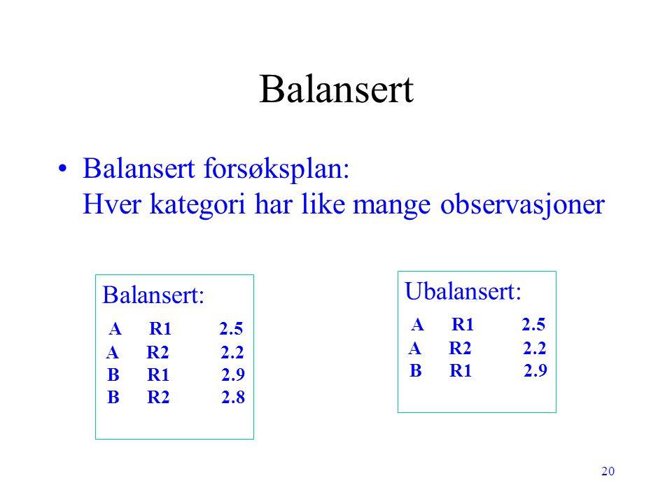 Balansert Balansert forsøksplan: Hver kategori har like mange observasjoner.
