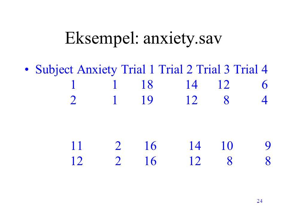 Eksempel: anxiety.sav