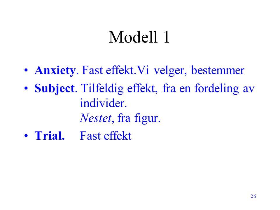 Modell 1 Anxiety. Fast effekt.Vi velger, bestemmer