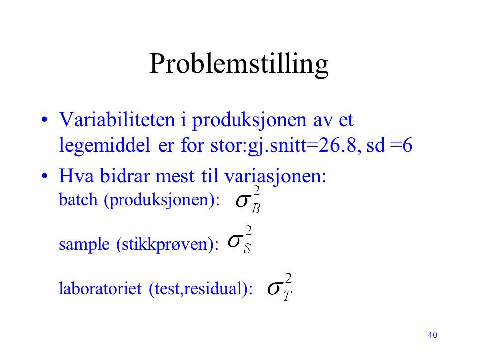 Problemstilling Variabiliteten i produksjonen av et legemiddel er for stor:gj.snitt=26.8, sd =6.