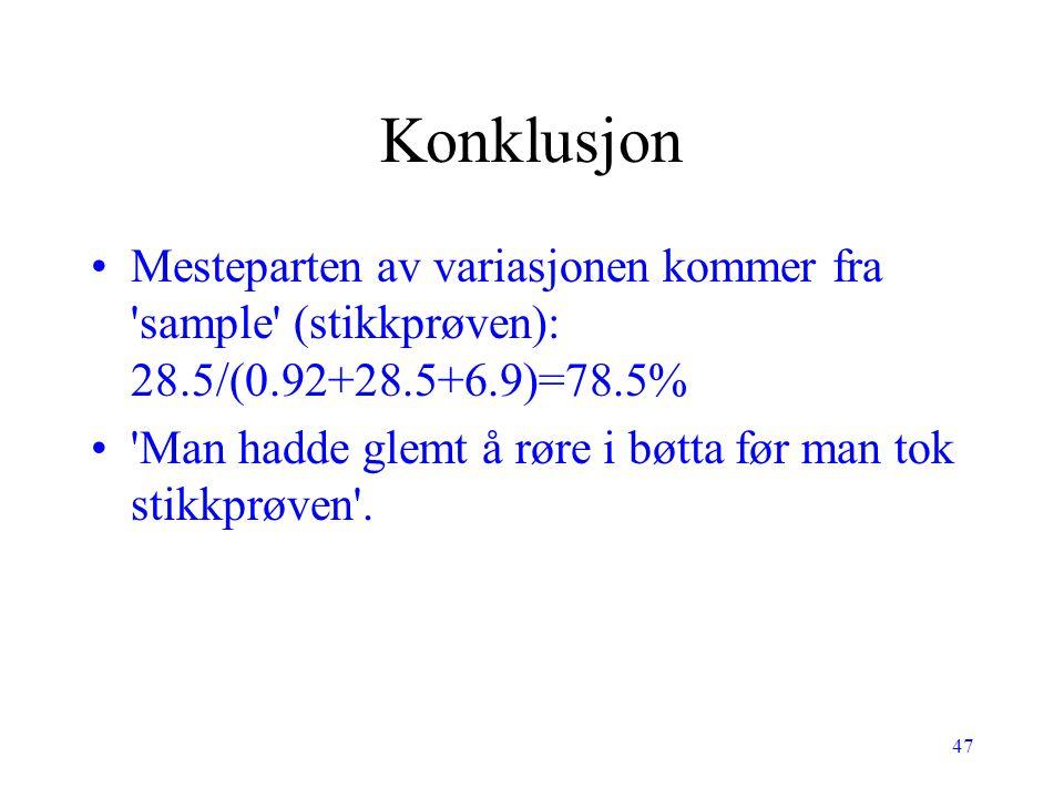 Konklusjon Mesteparten av variasjonen kommer fra sample (stikkprøven): 28.5/(0.92+28.5+6.9)=78.5%