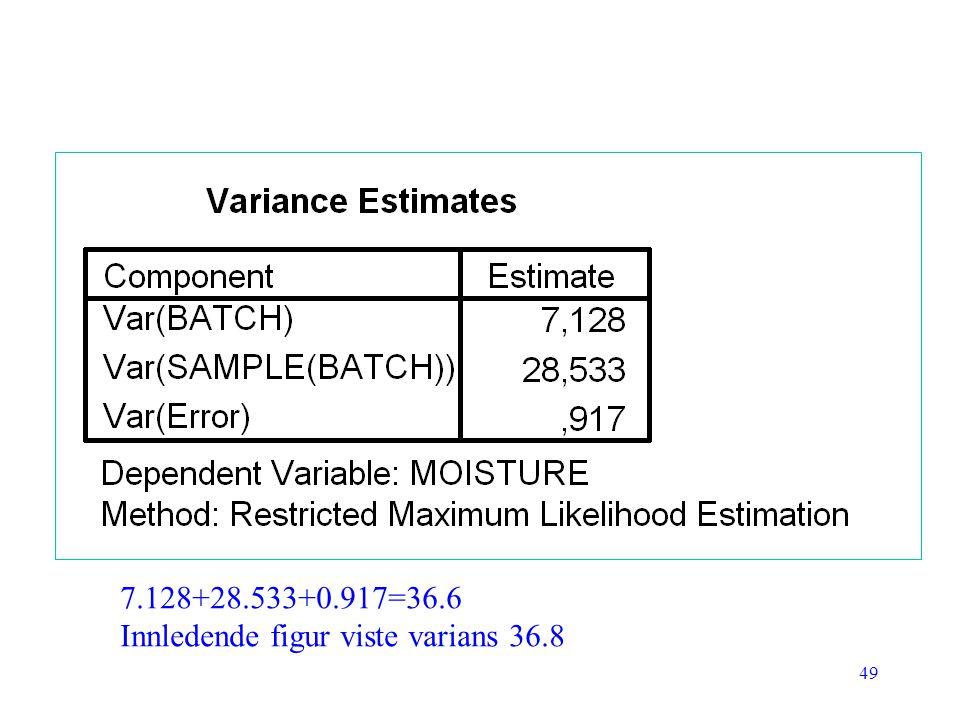 7.128+28.533+0.917=36.6 Innledende figur viste varians 36.8