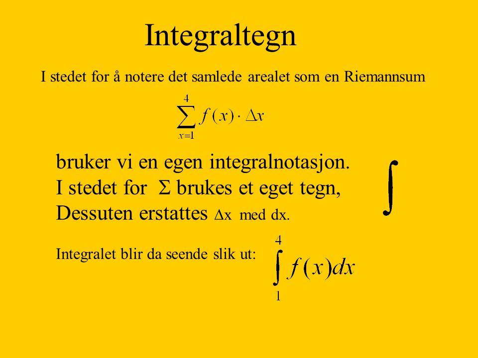 Integraltegn bruker vi en egen integralnotasjon.