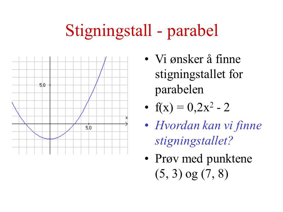 Stigningstall - parabel