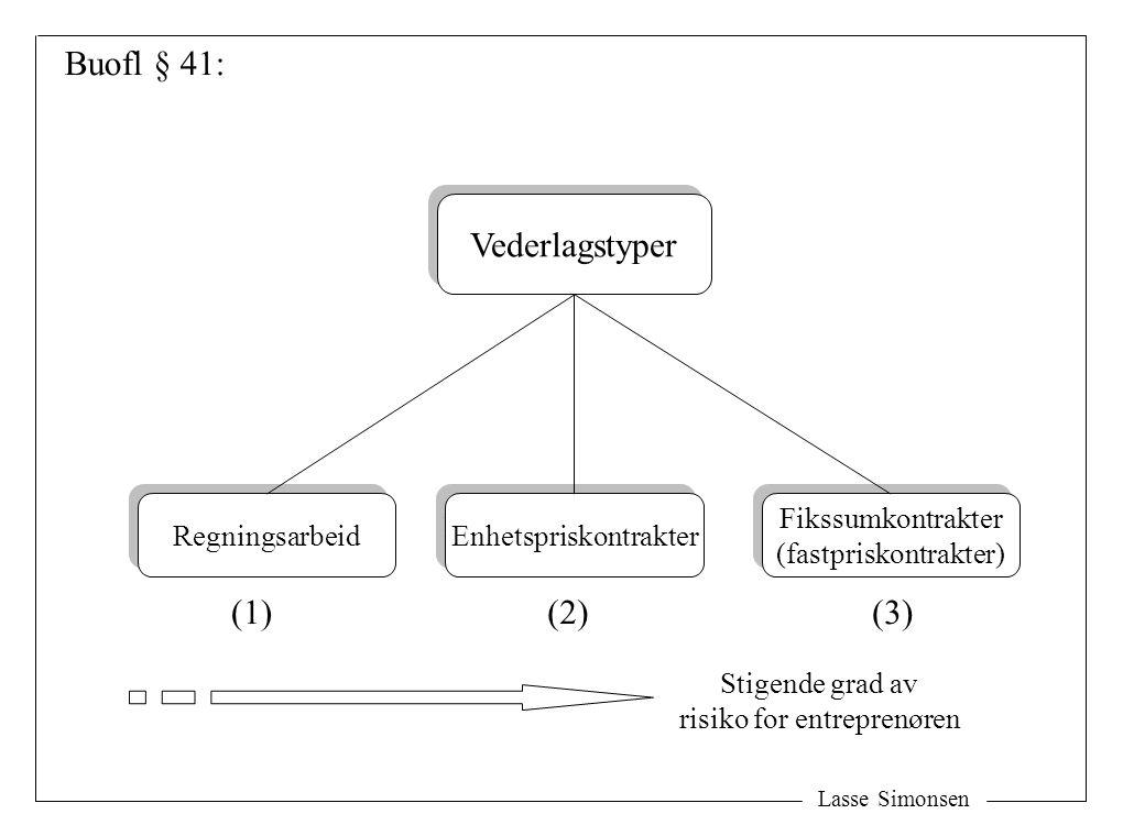 Buofl § 41: Vederlagstyper (1) (2) (3) Regningsarbeid