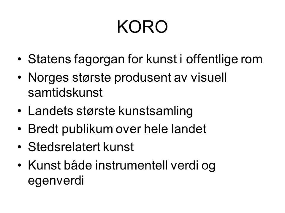 KORO Statens fagorgan for kunst i offentlige rom