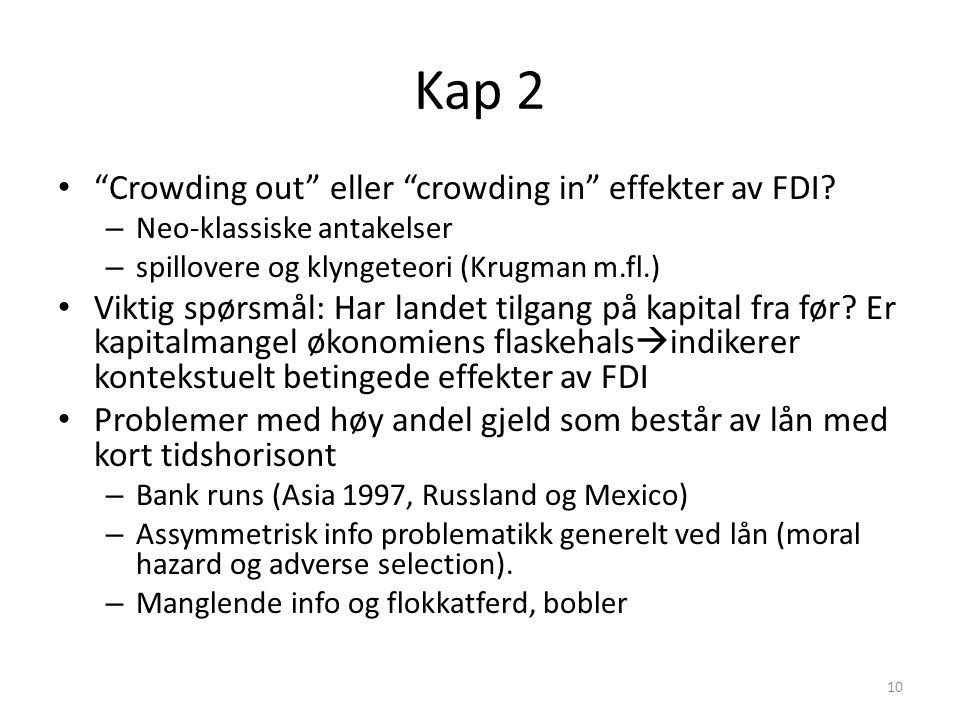 Kap 2 Crowding out eller crowding in effekter av FDI
