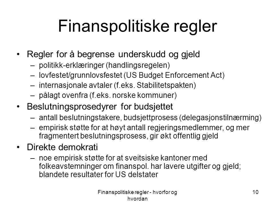 Finanspolitiske regler