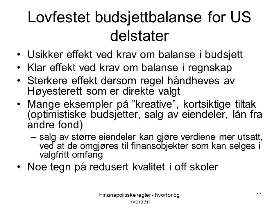 Lovfestet budsjettbalanse for US delstater