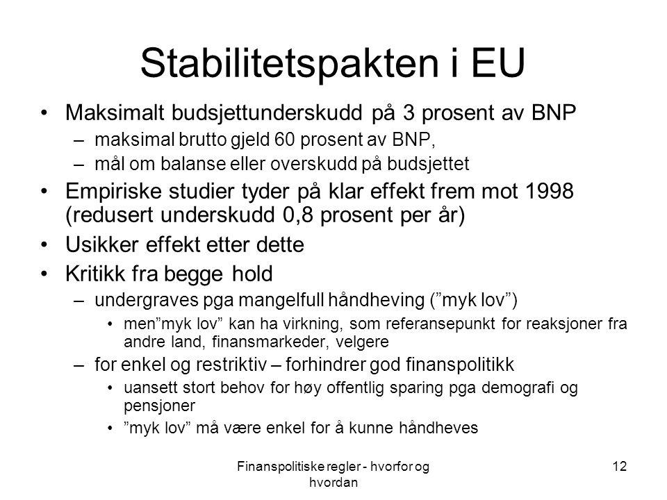 Stabilitetspakten i EU