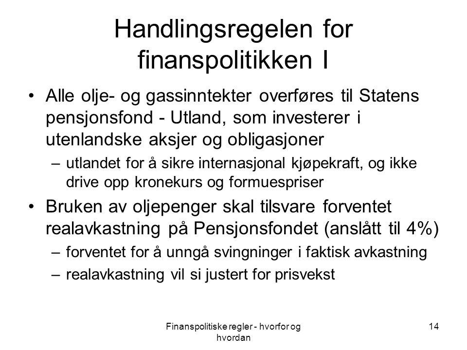 Handlingsregelen for finanspolitikken I