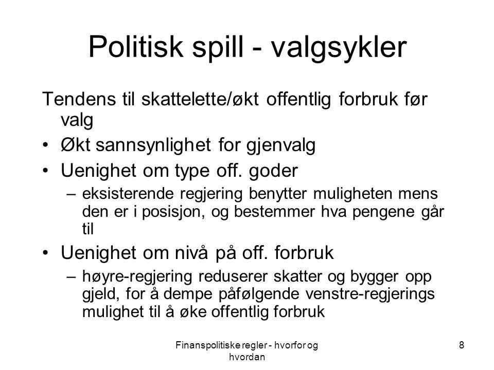 Politisk spill - valgsykler