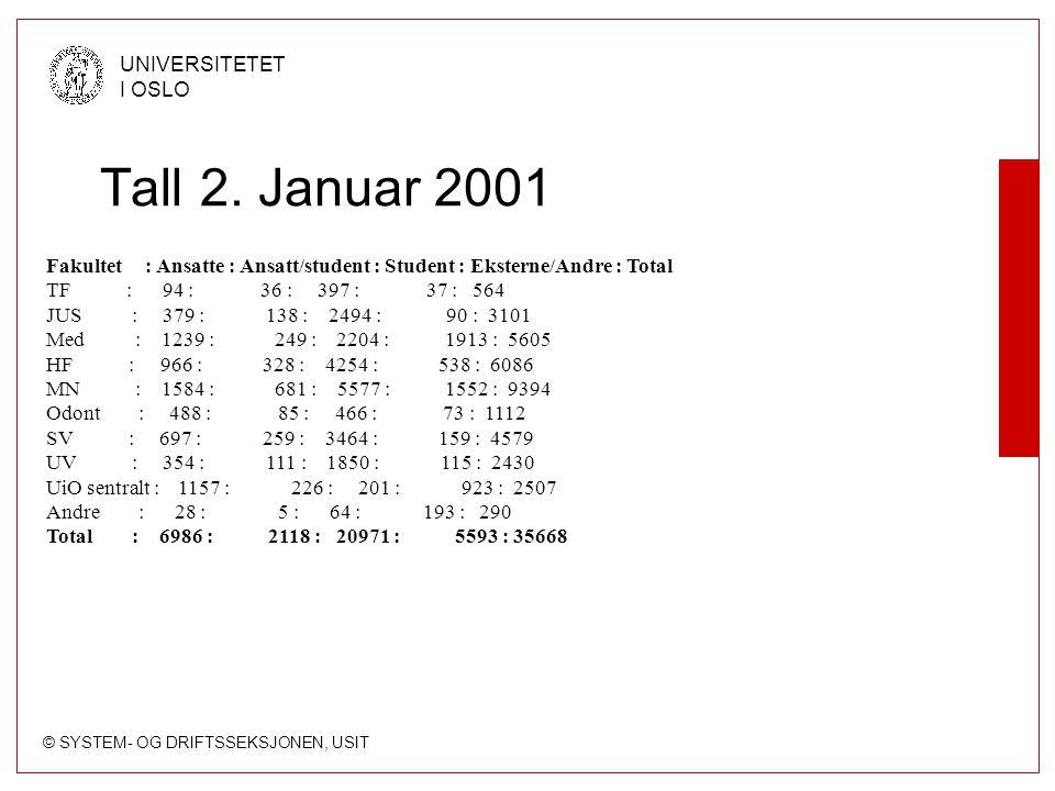 Tall 2. Januar 2001 Fakultet : Ansatte : Ansatt/student : Student : Eksterne/Andre : Total.