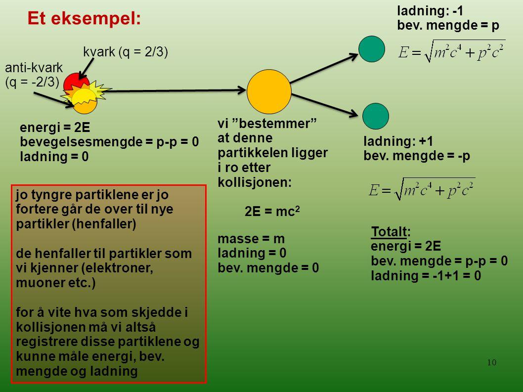 Et eksempel: ladning: -1 bev. mengde = p kvark (q = 2/3)