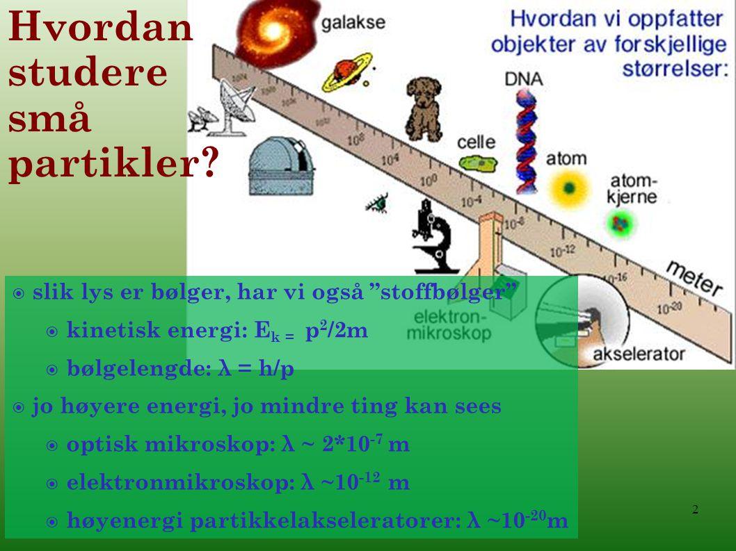 Hvordan studere små partikler