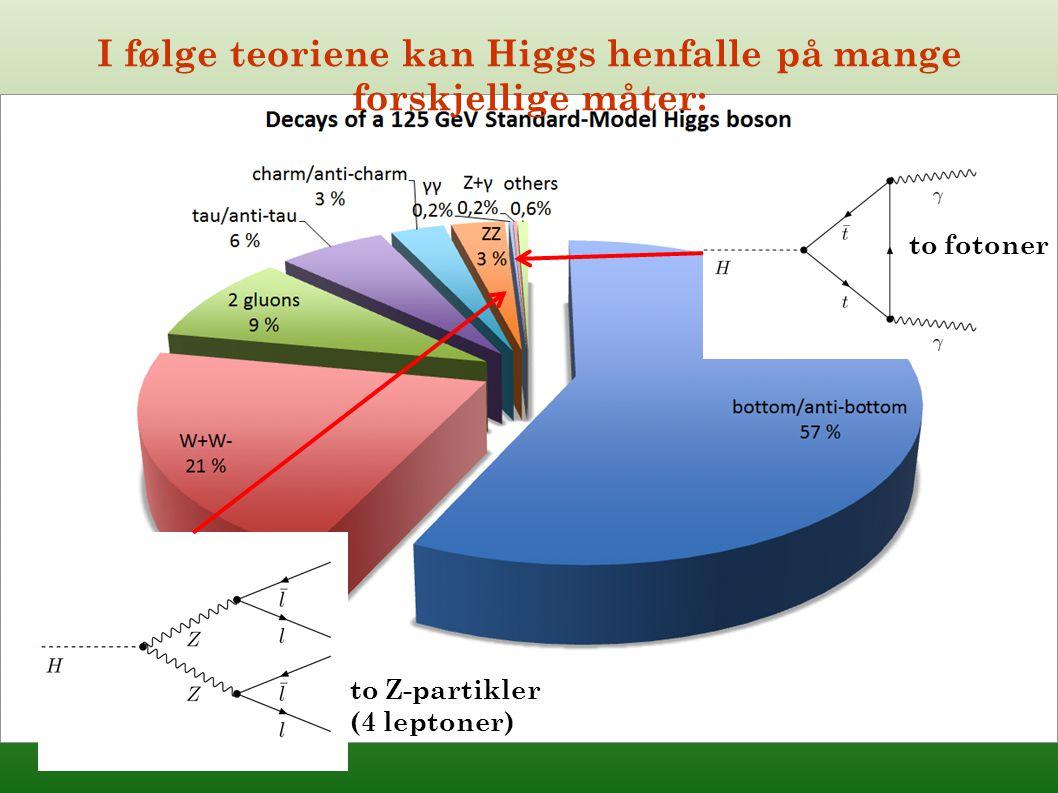 I følge teoriene kan Higgs henfalle på mange forskjellige måter: