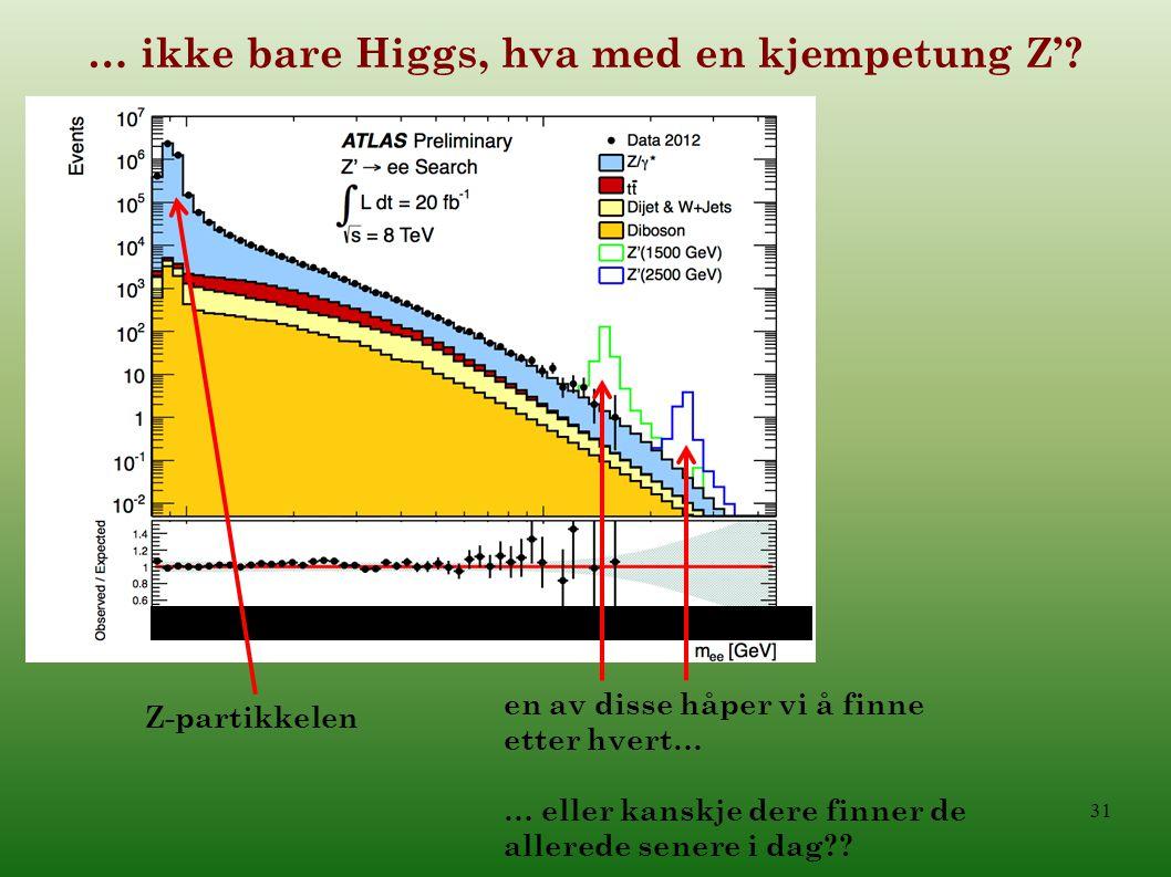 … ikke bare Higgs, hva med en kjempetung Z'