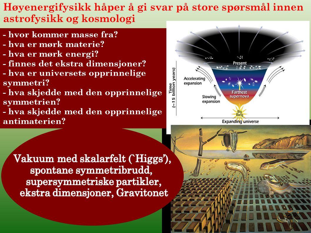 Vakuum med skalarfelt (`Higgs'), spontane symmetribrudd,