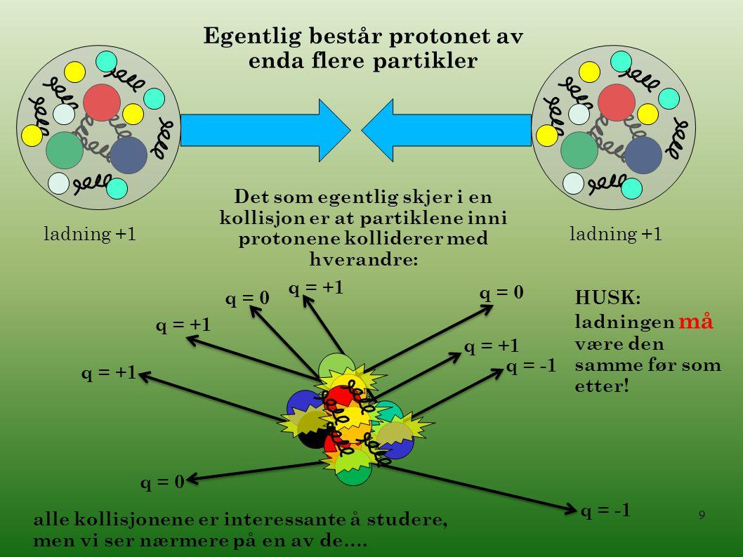 Egentlig består protonet av enda flere partikler