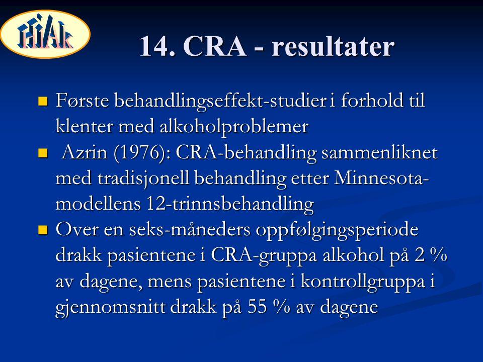 HiAk 14. CRA - resultater. Første behandlingseffekt-studier i forhold til klenter med alkoholproblemer.