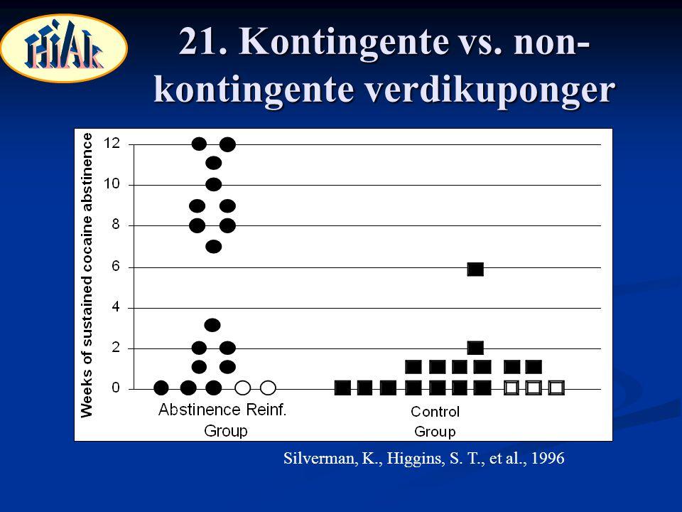 21. Kontingente vs. non-kontingente verdikuponger