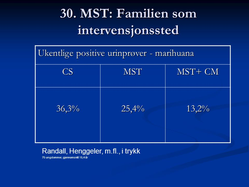 30. MST: Familien som intervensjonssted