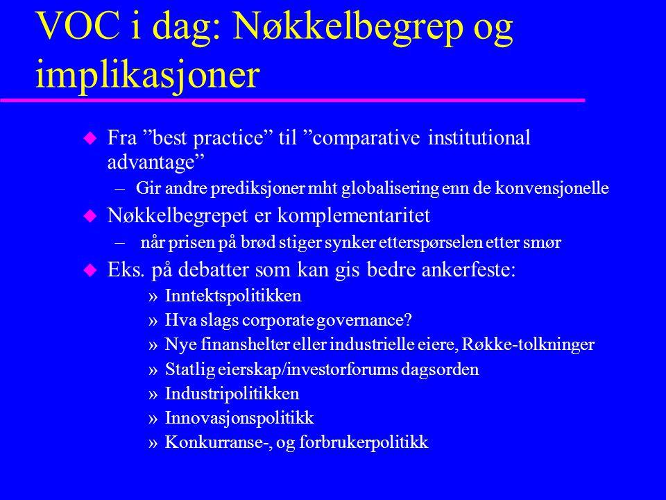 VOC i dag: Nøkkelbegrep og implikasjoner