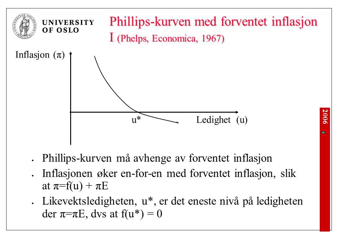 Phillips-kurven før Phelps