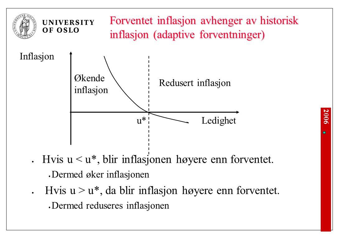 Phillips-kurven med forventet inflasjon I (Phelps, Economica, 1967)