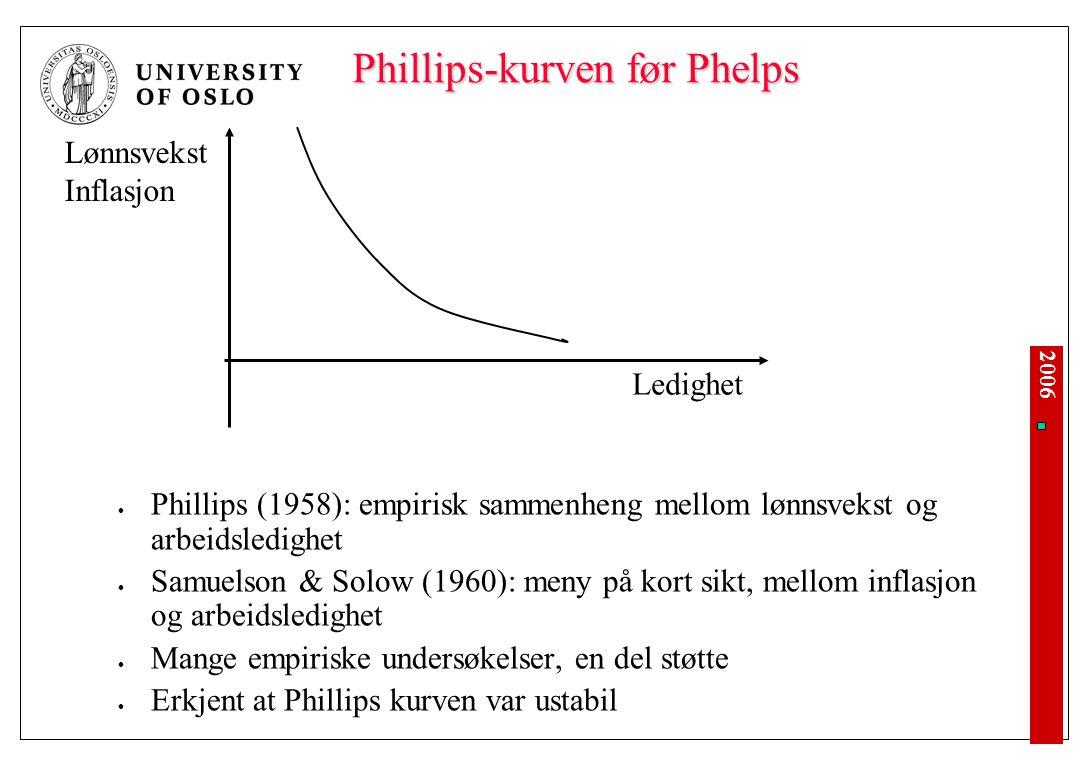 Phelps (AER, 1965). Second essay GR: Dynamisk ineffisiens