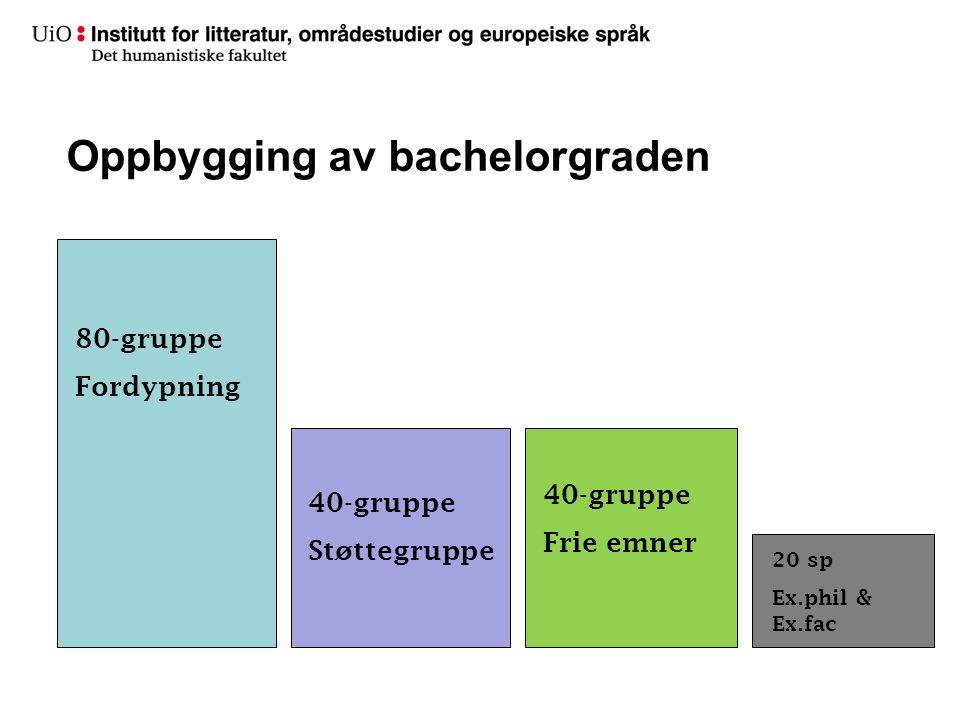 Oppbygging av bachelorgraden