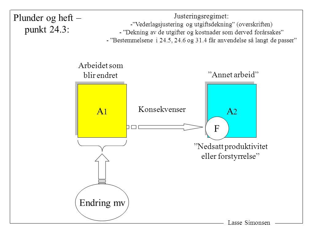 Plunder og heft – punkt 24.3: A1 A2 F Endring mv Arbeidet som
