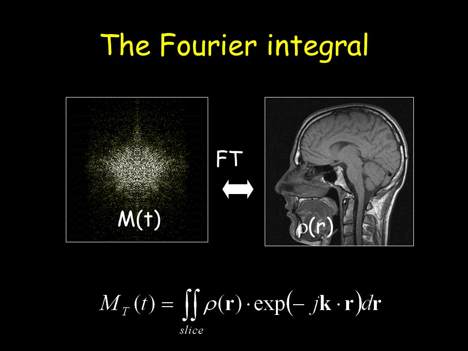 The Fourier integral FT M(t) (r)