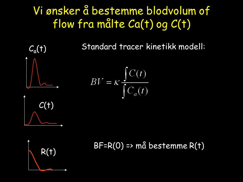 Vi ønsker å bestemme blodvolum of flow fra målte Ca(t) og C(t)