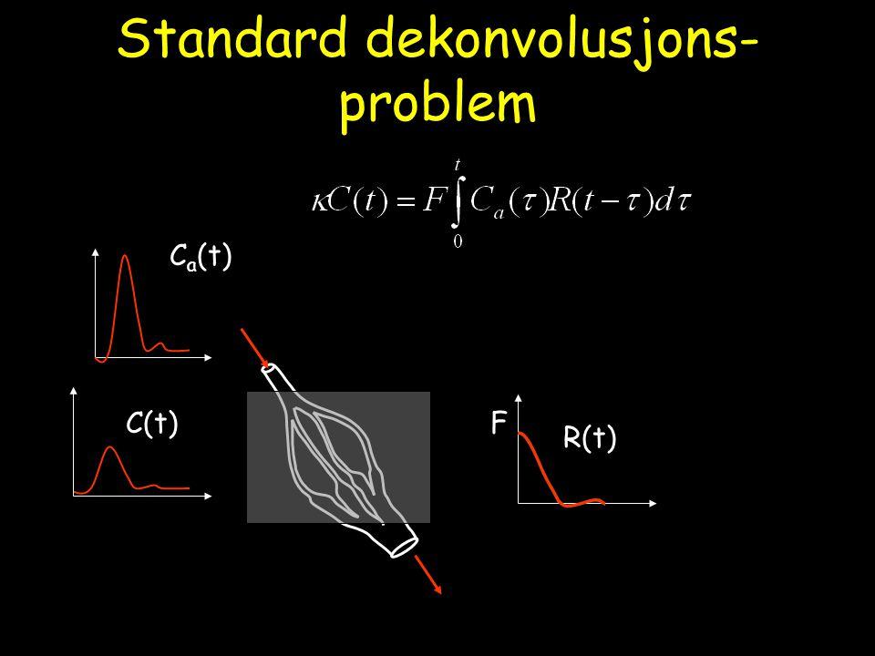 Standard dekonvolusjons-problem