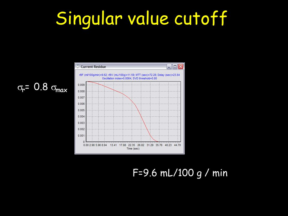 Singular value cutoff r= 0.8 max F=9.6 mL/100 g / min