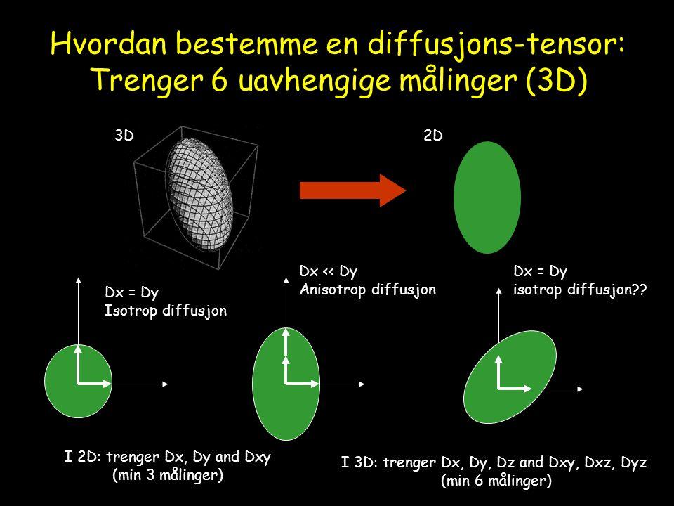 Hvordan bestemme en diffusjons-tensor: Trenger 6 uavhengige målinger (3D)