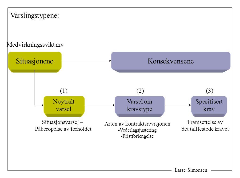 Varslingstypene: Situasjonene Konsekvensene Medvirkningssvikt mv (1)