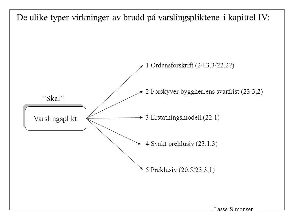 De ulike typer virkninger av brudd på varslingspliktene i kapittel IV: