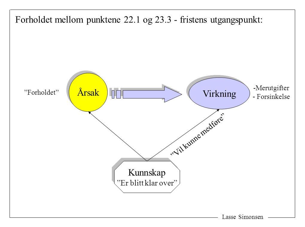 Forholdet mellom punktene 22.1 og 23.3 - fristens utgangspunkt:
