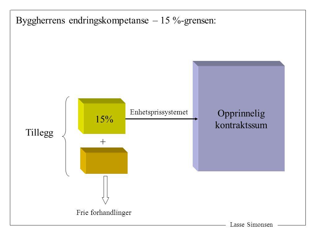Byggherrens endringskompetanse – 15 %-grensen: